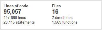 PLSQL_Size