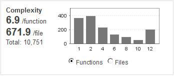 PLSQL_Complexity