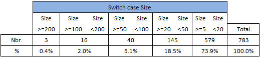 Word_Switch_Size