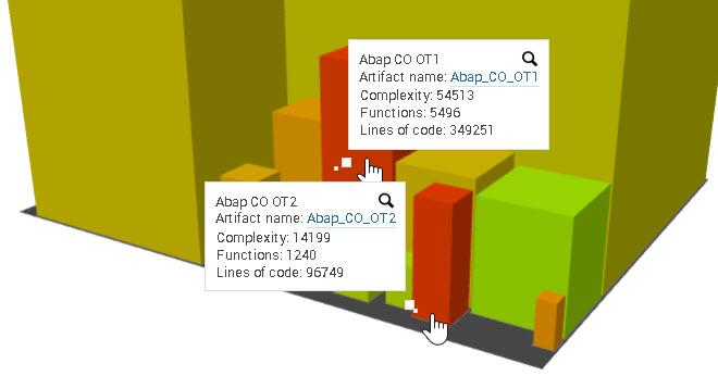 SonarQube_3DCity_Abap1
