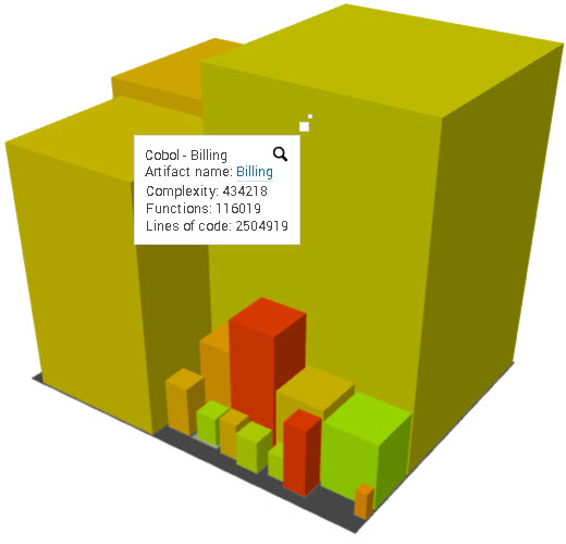 SonarQube_3DCity_CobolProject