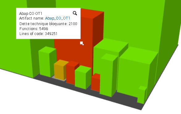 SonarQube_3DCity_TDBlockers