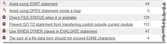 Cobol application assessment with Sonar (2/2) | Qualilogy